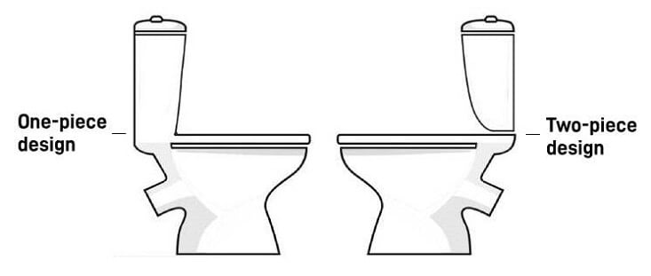 one vs two piece toilets